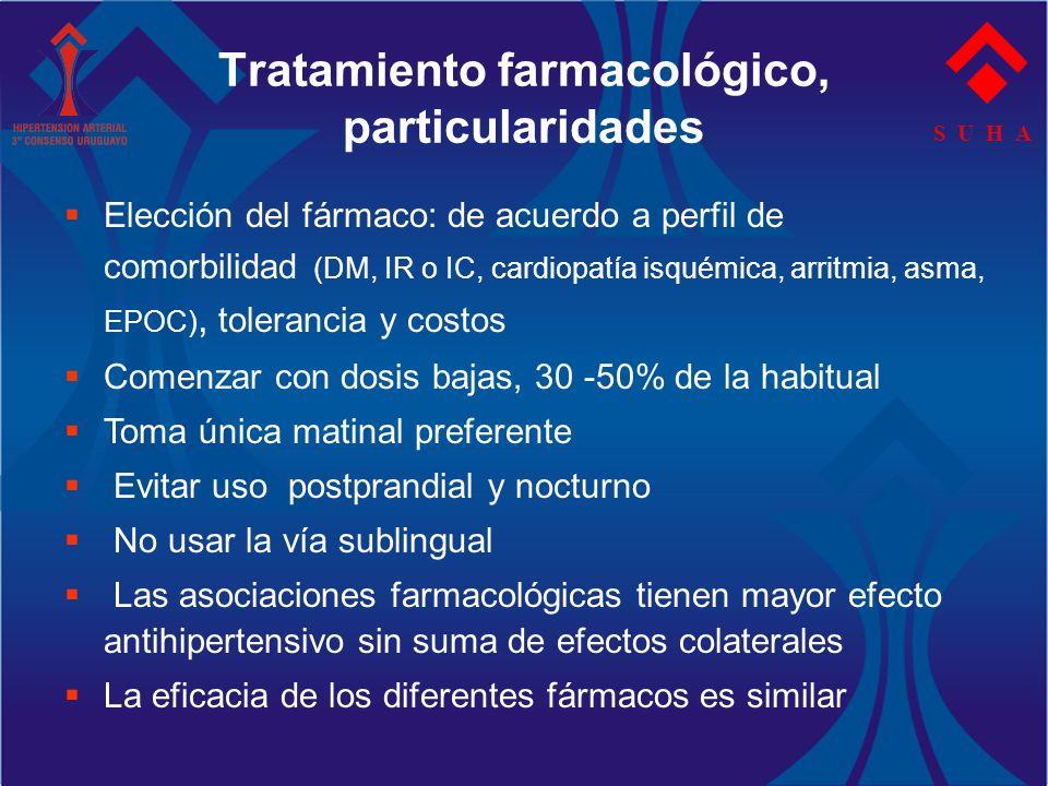 S U H A Tratamiento farmacológico, particularidades Elección del fármaco: de acuerdo a perfil de comorbilidad (DM, IR o IC, cardiopatía isquémica, arr