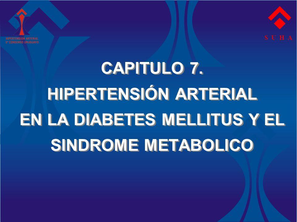 CAPITULO 7. HIPERTENSIÓN ARTERIAL EN LA DIABETES MELLITUS Y EL SINDROME METABOLICO S U H A