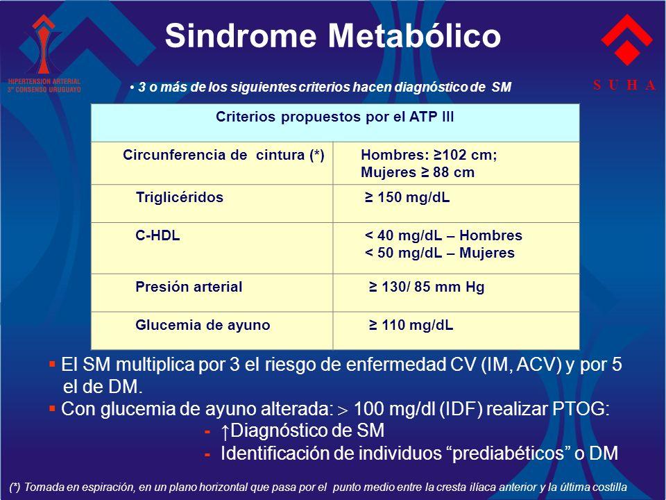Sindrome Metabólico S U H A Criterios propuestos por el ATP III Circunferencia de cintura (*) Hombres: 102 cm; Mujeres 88 cm Triglicéridos 150 mg/dL C