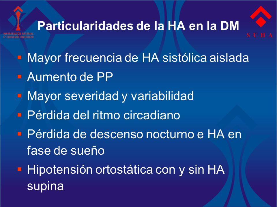 Particularidades de la HA en la DM S U H A Mayor frecuencia de HA sistólica aislada Aumento de PP Mayor severidad y variabilidad Pérdida del ritmo cir