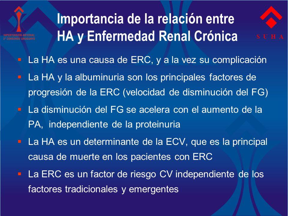 Importancia de la relación entre HA y Enfermedad Renal Crónica La HA es una causa de ERC, y a la vez su complicación La HA y la albuminuria son los pr