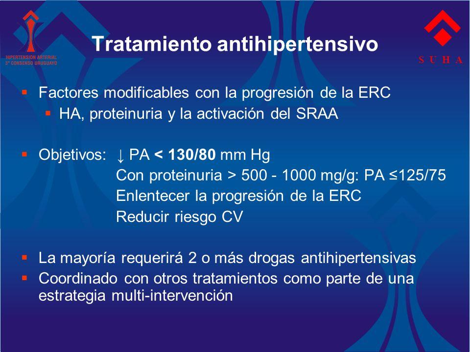 S U H A Tratamiento antihipertensivo Factores modificables con la progresión de la ERC HA, proteinuria y la activación del SRAA Objetivos: PA < 130/80