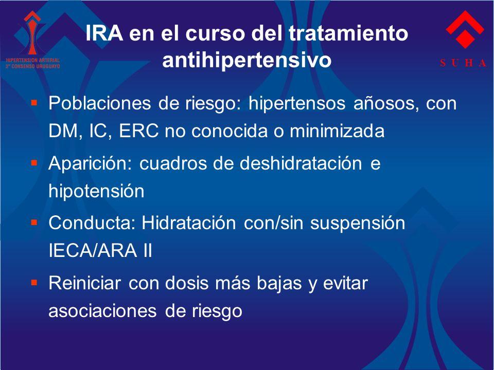 S U H A IRA en el curso del tratamiento antihipertensivo Poblaciones de riesgo: hipertensos añosos, con DM, IC, ERC no conocida o minimizada Aparición