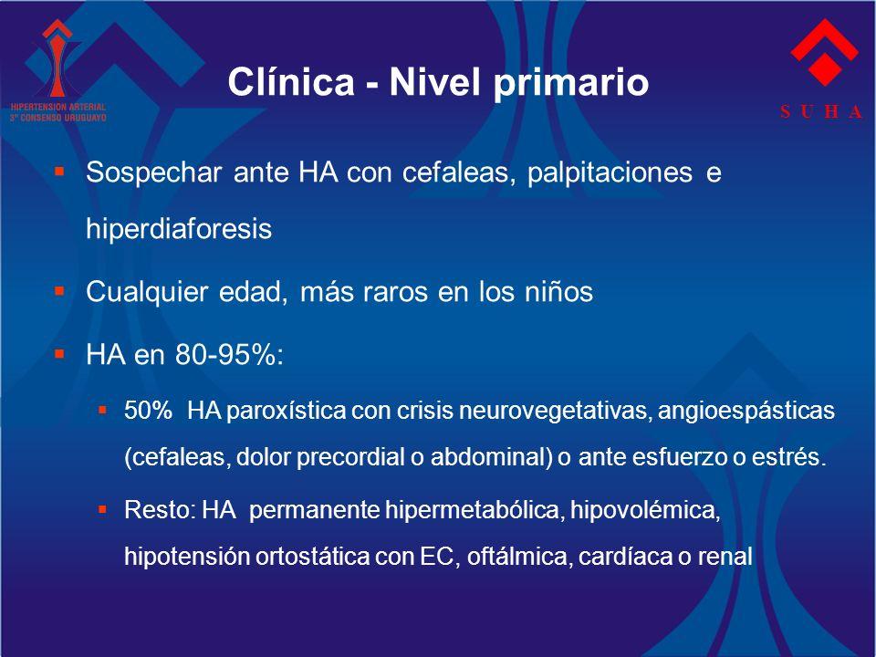 S U H A Clínica - Nivel primario Sospechar ante HA con cefaleas, palpitaciones e hiperdiaforesis Cualquier edad, más raros en los niños HA en 80-95%: