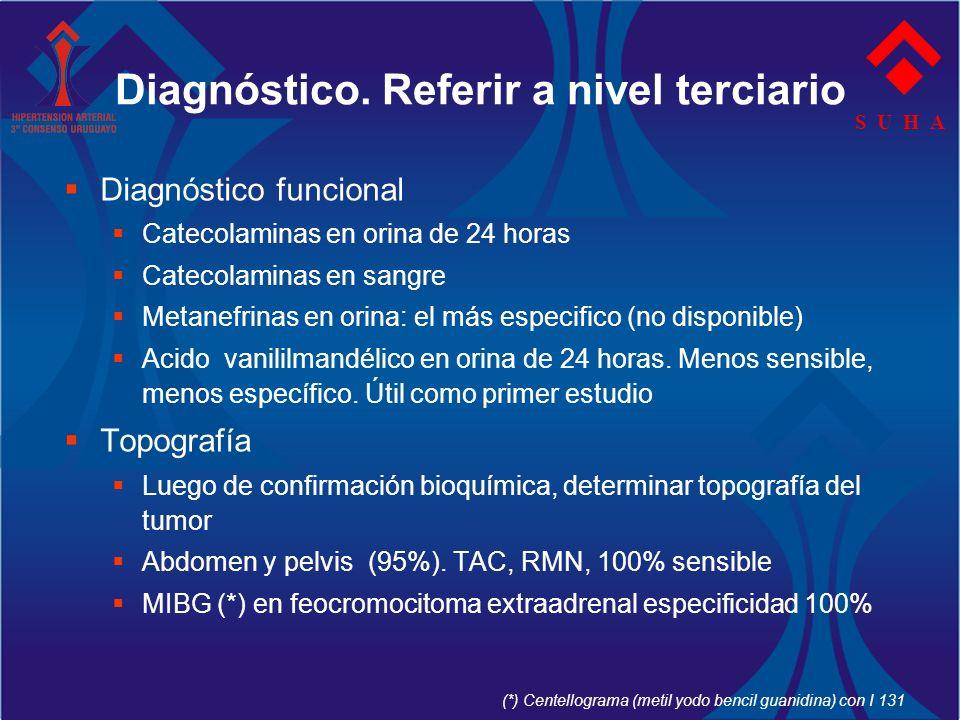 S U H A Diagnóstico. Referir a nivel terciario Diagnóstico funcional Catecolaminas en orina de 24 horas Catecolaminas en sangre Metanefrinas en orina: