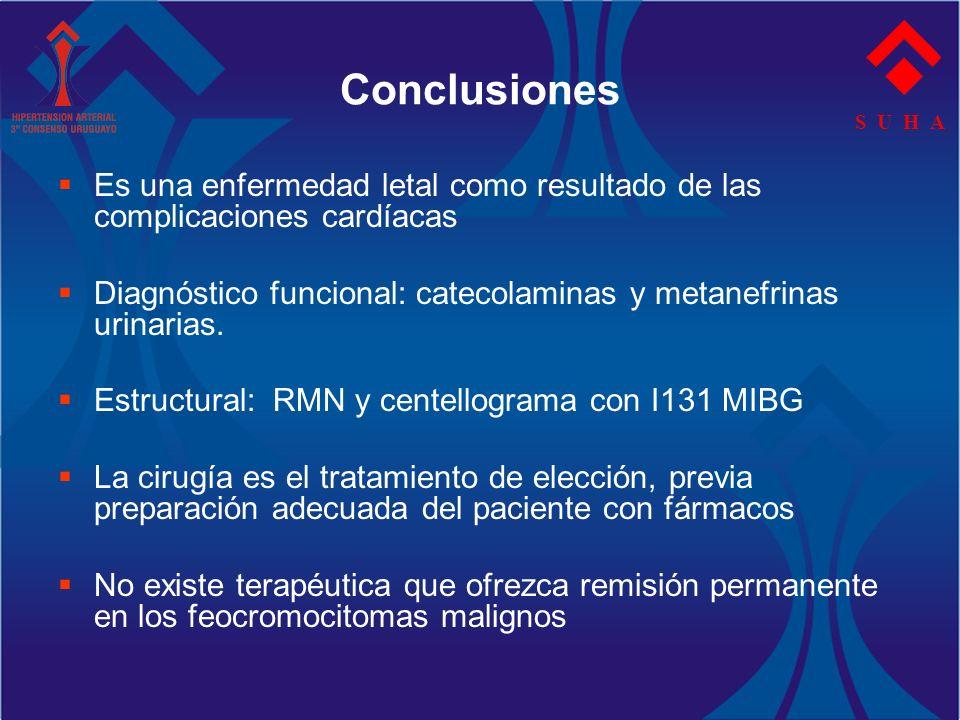 S U H A Conclusiones Es una enfermedad letal como resultado de las complicaciones cardíacas Diagnóstico funcional: catecolaminas y metanefrinas urinar