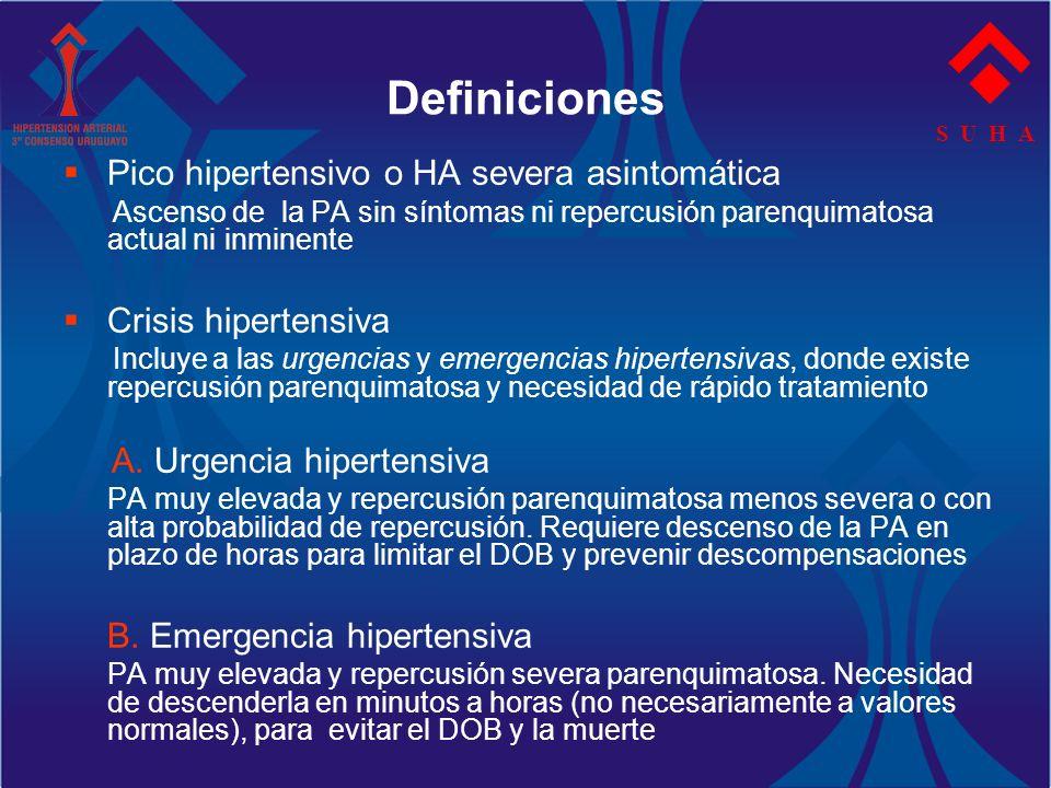 Definiciones Pico hipertensivo o HA severa asintomática Ascenso de la PA sin síntomas ni repercusión parenquimatosa actual ni inminente Crisis hiperte
