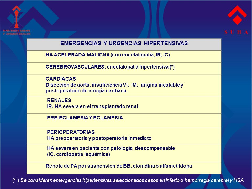S U H A EMERGENCIAS Y URGENCIAS HIPERTENSIVAS HA ACELERADA-MALIGNA (con encefalopatía, IR, IC) CEREBROVASCULARES: encefalopatía hipertensiva (*) CARDÍ