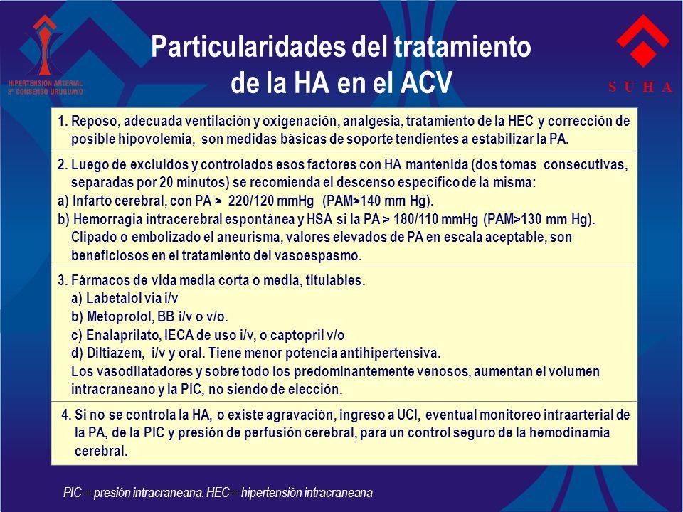 S U H A Particularidades del tratamiento de la HA en el ACV 1. Reposo, adecuada ventilación y oxigenación, analgesia, tratamiento de la HEC y correcci