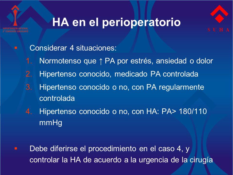 S U H A HA en el perioperatorio Considerar 4 situaciones: 1.Normotenso que PA por estrés, ansiedad o dolor 2.Hipertenso conocido, medicado PA controla
