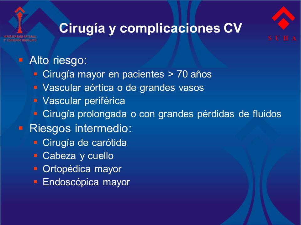 S U H A Cirugía y complicaciones CV Alto riesgo: Cirugía mayor en pacientes > 70 años Vascular aórtica o de grandes vasos Vascular periférica Cirugía