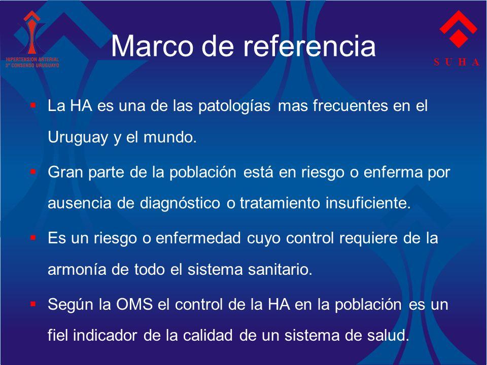 Marco de referencia La HA es una de las patologías mas frecuentes en el Uruguay y el mundo. Gran parte de la población está en riesgo o enferma por au