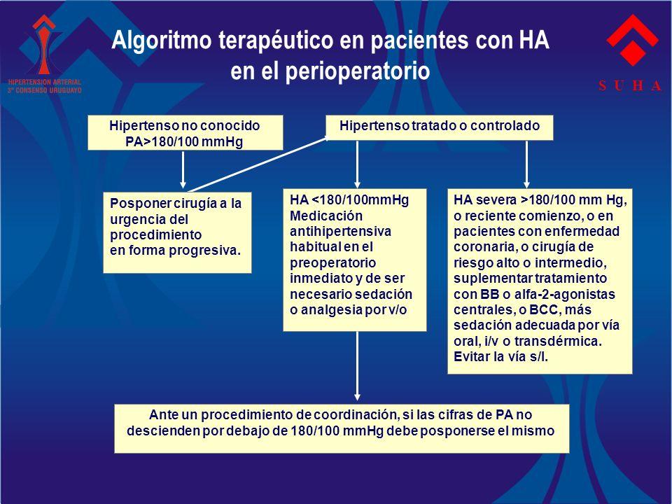 S U H A Hipertenso no conocido PA>180/100 mmHg Hipertenso tratado o controlado HA <180/100mmHg Medicación antihipertensiva habitual en el preoperatori