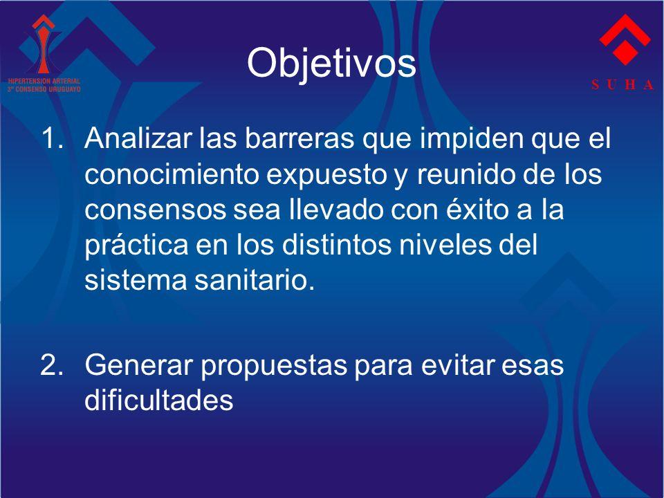 Objetivos 1.Analizar las barreras que impiden que el conocimiento expuesto y reunido de los consensos sea llevado con éxito a la práctica en los disti
