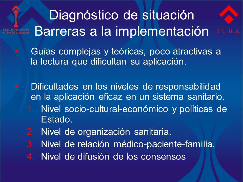 Diagnóstico de situación Barreras a la implementación Guías complejas y teóricas, poco atractivas a la lectura que dificultan su aplicación. Dificulta