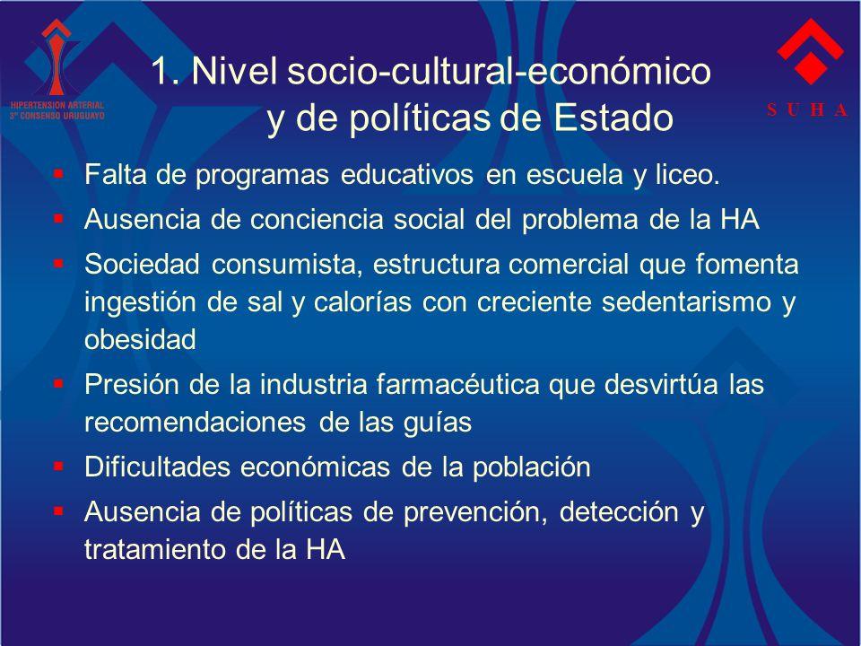 1. Nivel socio-cultural-económico y de políticas de Estado Falta de programas educativos en escuela y liceo. Ausencia de conciencia social del problem