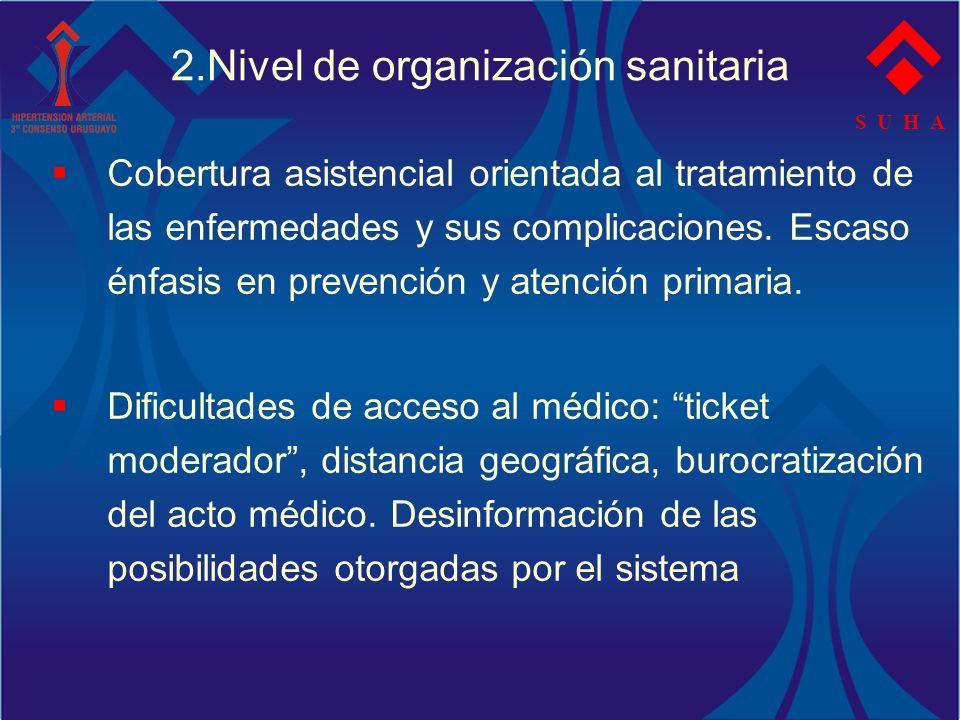 2.Nivel de organización sanitaria Cobertura asistencial orientada al tratamiento de las enfermedades y sus complicaciones. Escaso énfasis en prevenció