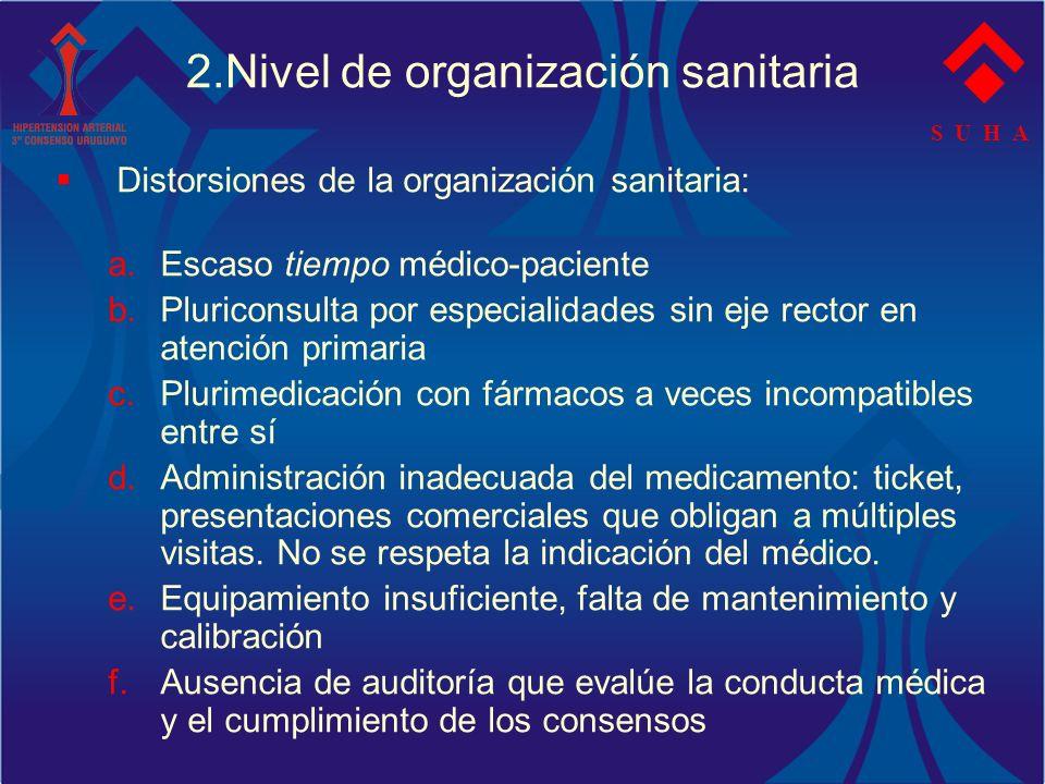 2.Nivel de organización sanitaria Distorsiones de la organización sanitaria: a.Escaso tiempo médico-paciente b.Pluriconsulta por especialidades sin ej