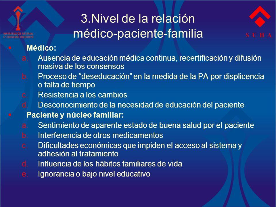 3.Nivel de la relación médico-paciente-familia Médico: a.Ausencia de educación médica continua, recertificación y difusión masiva de los consensos b.P