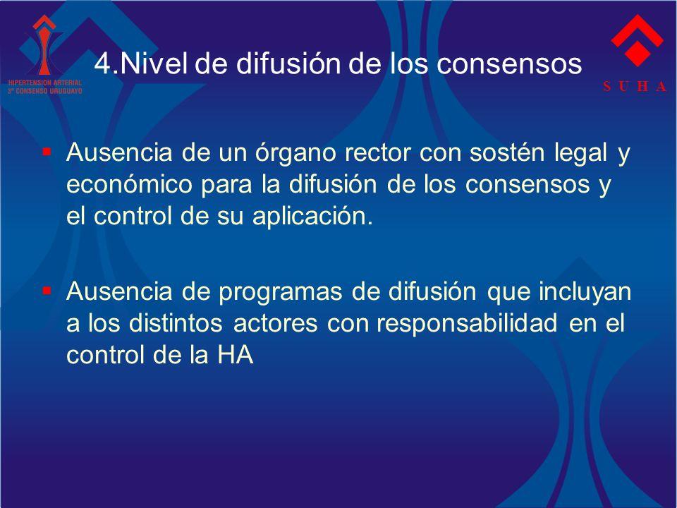 4.Nivel de difusión de los consensos Ausencia de un órgano rector con sostén legal y económico para la difusión de los consensos y el control de su ap