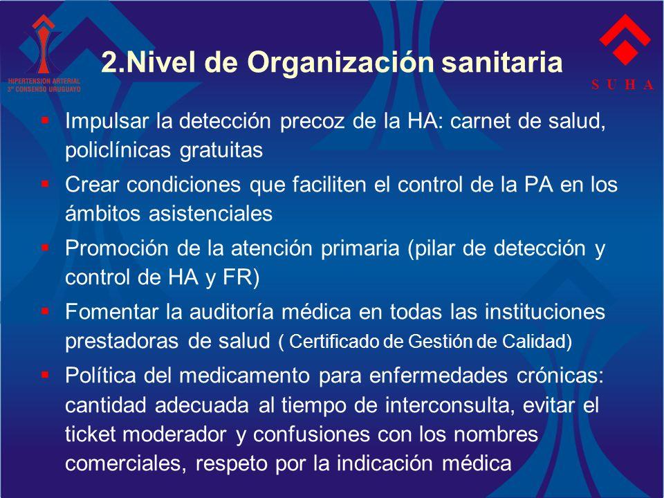2.Nivel de Organización sanitaria Impulsar la detección precoz de la HA: carnet de salud, policlínicas gratuitas Crear condiciones que faciliten el co