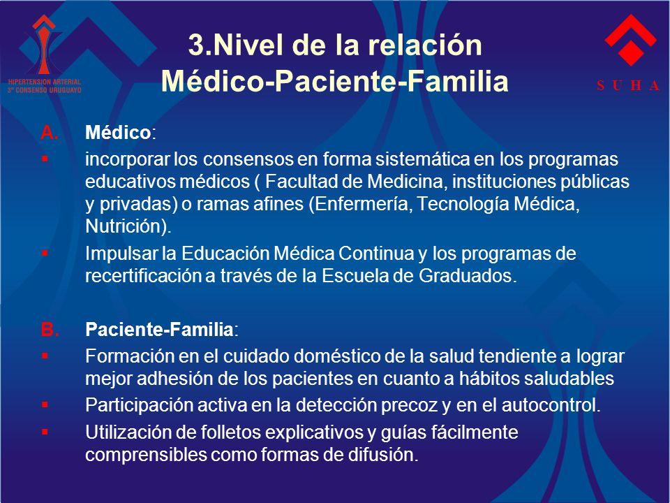 3.Nivel de la relación Médico-Paciente-Familia A.Médico: incorporar los consensos en forma sistemática en los programas educativos médicos ( Facultad