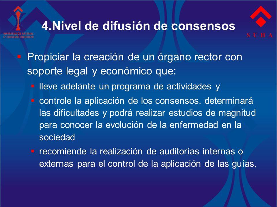 4.Nivel de difusión de consensos Propiciar la creación de un órgano rector con soporte legal y económico que: lleve adelante un programa de actividade