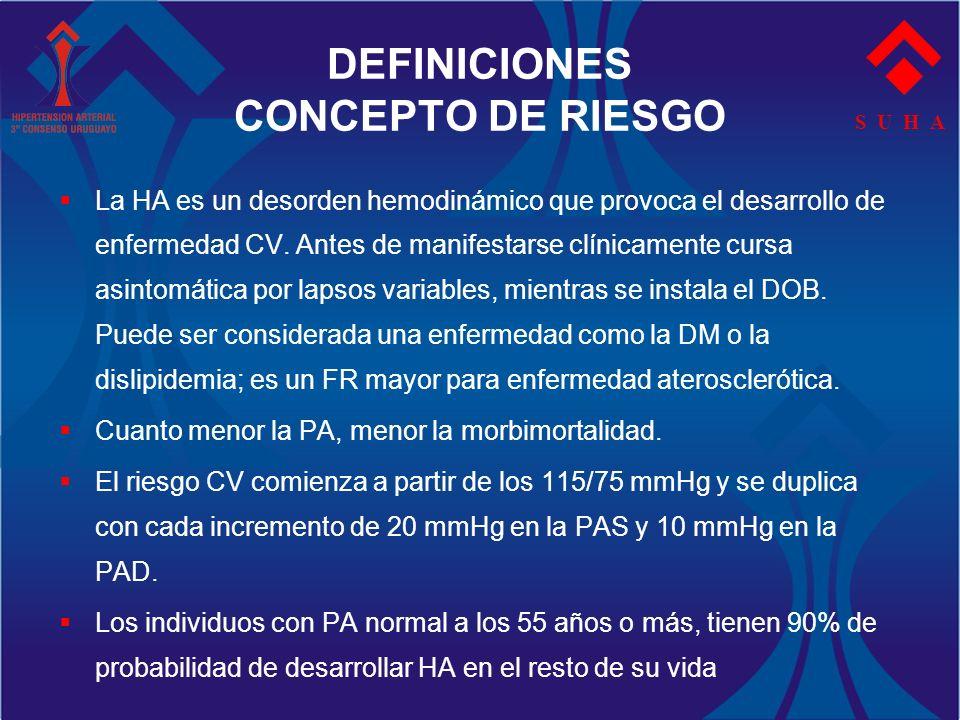 DEFINICIONES CONCEPTO DE RIESGO La HA es un desorden hemodinámico que provoca el desarrollo de enfermedad CV. Antes de manifestarse clínicamente cursa