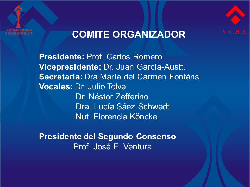 S U H A COMITE ORGANIZADOR Presidente: Prof. Carlos Romero. Vicepresidente: Dr. Juan García-Austt. Secretaria: Dra.María del Carmen Fontáns. Vocales: