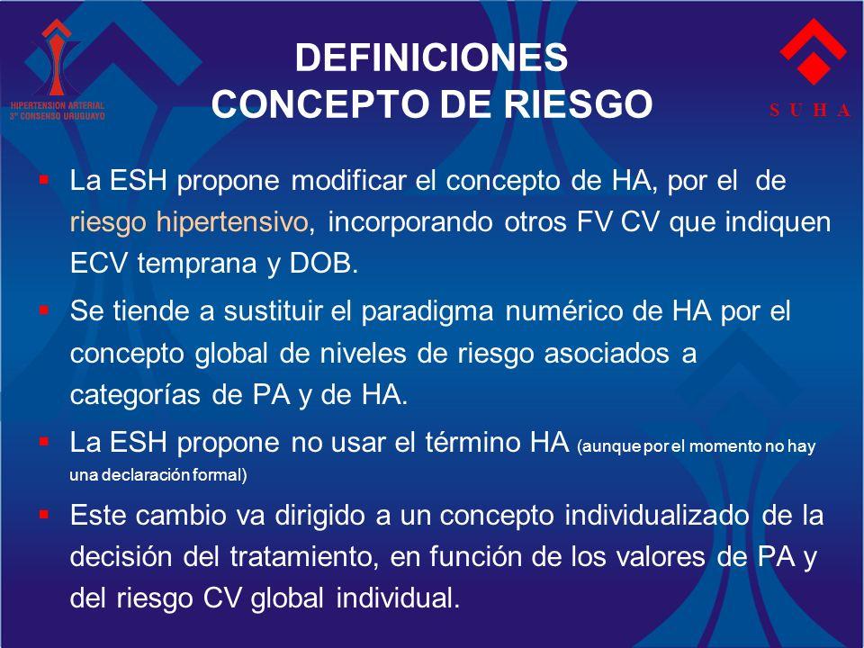 DEFINICIONES CONCEPTO DE RIESGO La ESH propone modificar el concepto de HA, por el de riesgo hipertensivo, incorporando otros FV CV que indiquen ECV t