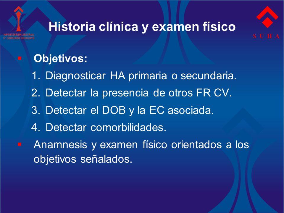 S U H A Historia clínica y examen físico Objetivos: 1.Diagnosticar HA primaria o secundaria. 2.Detectar la presencia de otros FR CV. 3.Detectar el DOB