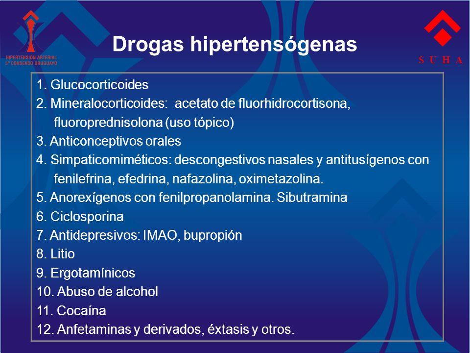 Drogas hipertensógenas S U H A 1. Glucocorticoides 2. Mineralocorticoides: acetato de fluorhidrocortisona, fluoroprednisolona (uso tópico) 3. Anticonc