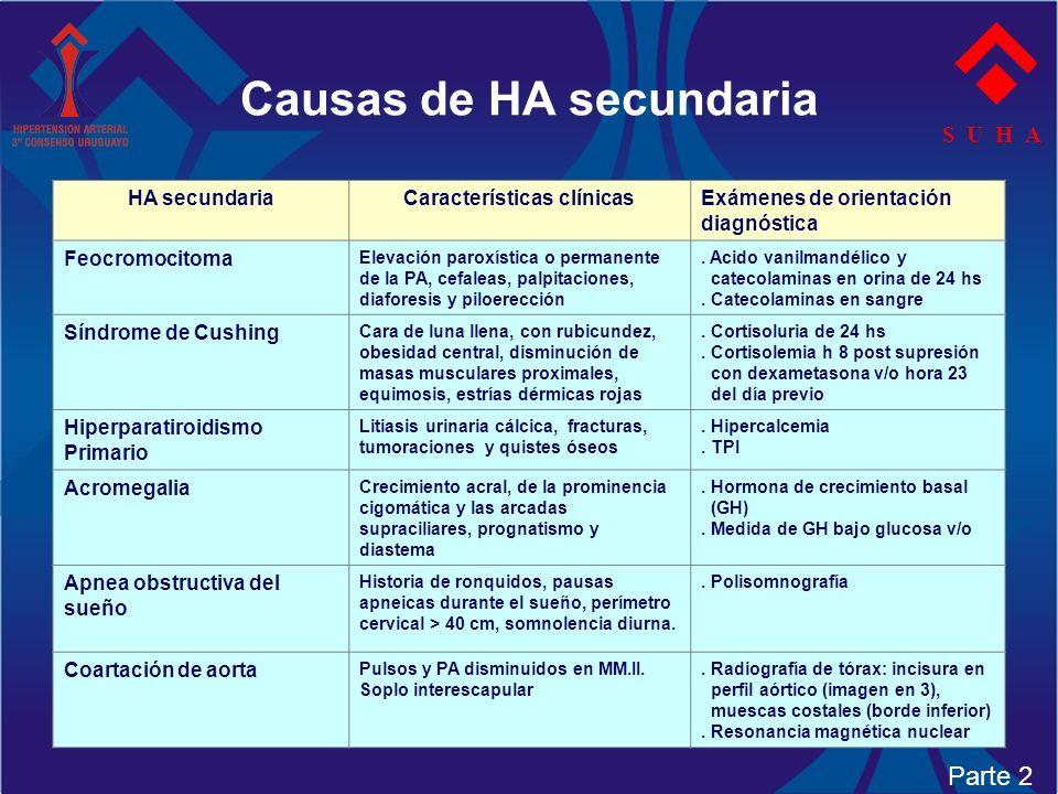 Causas de HA secundaria S U H A Parte 2 HA secundariaCaracterísticas clínicasExámenes de orientación diagnóstica Feocromocitoma Elevación paroxística