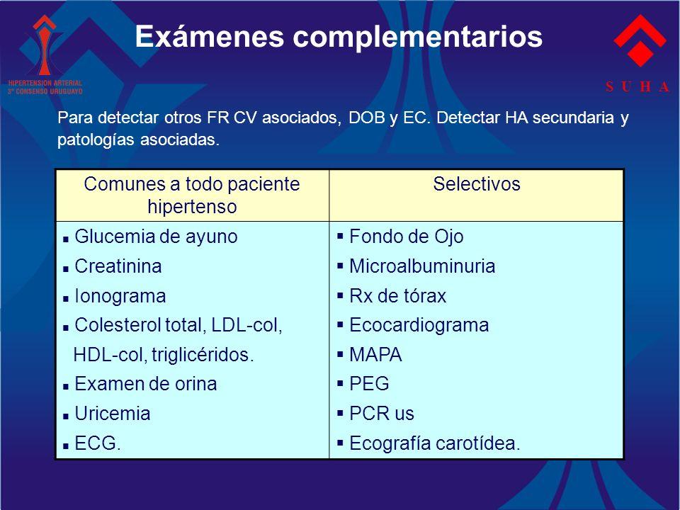 Exámenes complementarios S U H A Comunes a todo paciente hipertenso Selectivos Glucemia de ayuno Creatinina Ionograma Colesterol total, LDL-col, HDL-c
