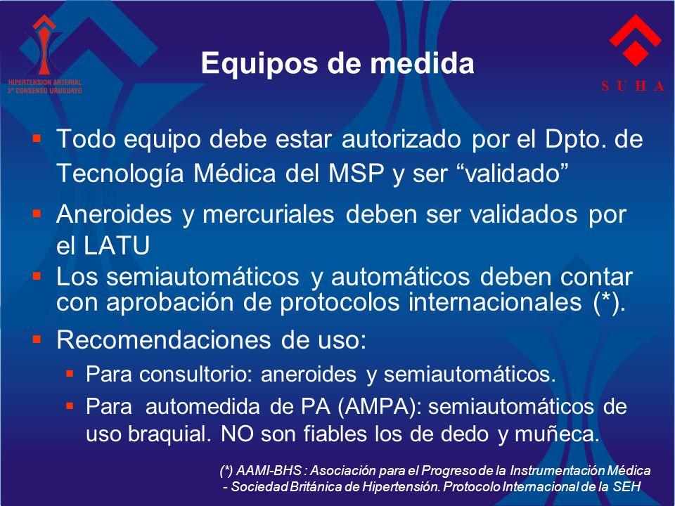 Equipos de medida Todo equipo debe estar autorizado por el Dpto. de Tecnología Médica del MSP y ser validado Aneroides y mercuriales deben ser validad