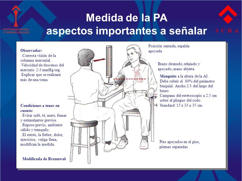 Equipos de medida S U H A Medida de la PA aspectos importantes a señalar Observador:. Correcta visión de la columna mercurial..Velocidad de descenso d
