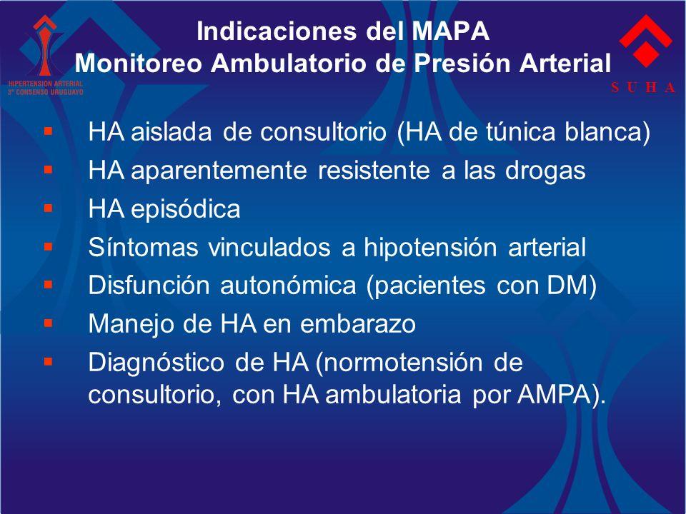 S U H A Indicaciones del MAPA Monitoreo Ambulatorio de Presión Arterial HA aislada de consultorio (HA de túnica blanca) HA aparentemente resistente a