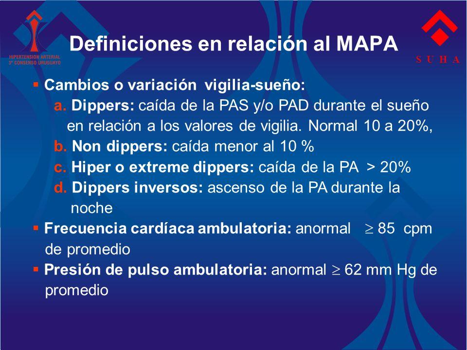 Definiciones en relación al MAPA S U H A Cambios o variación vigilia-sueño: a. Dippers: caída de la PAS y/o PAD durante el sueño en relación a los val