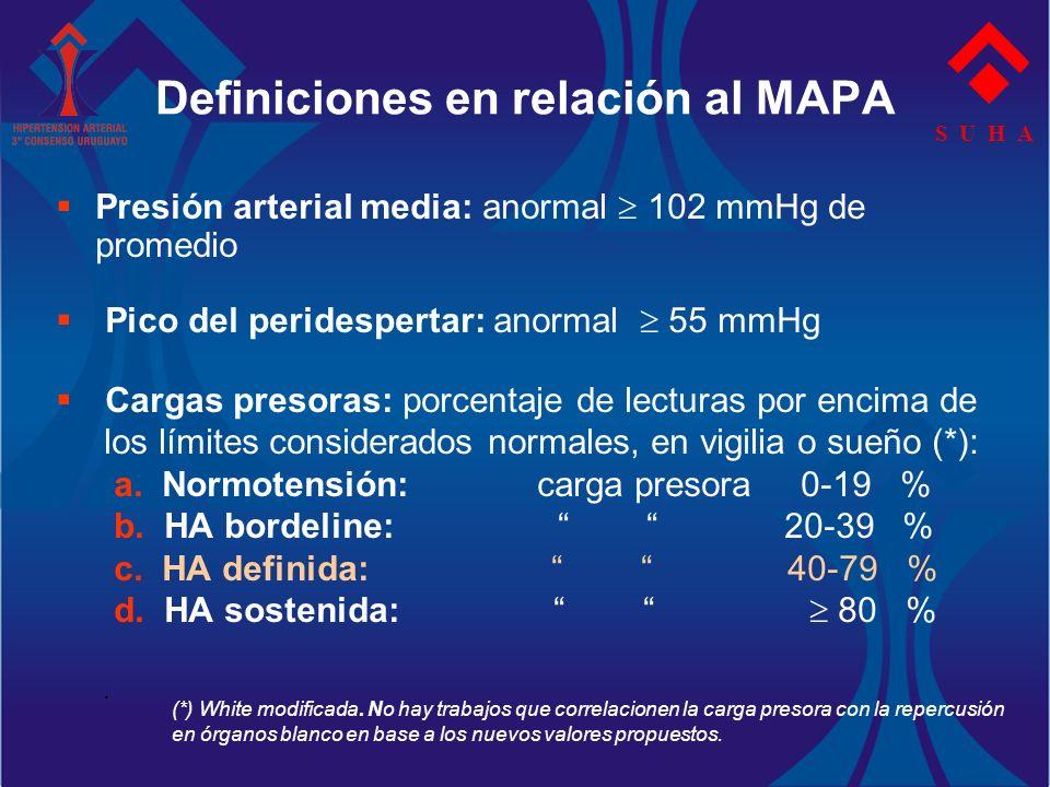 Definiciones en relación al MAPA Presión arterial media: anormal 102 mmHg de promedio Pico del peridespertar: anormal 55 mmHg Cargas presoras: porcent