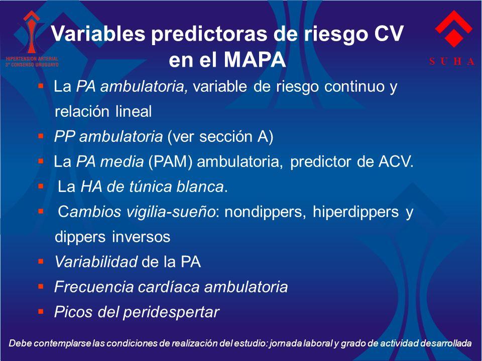 S U H A La PA ambulatoria, variable de riesgo continuo y relación lineal PP ambulatoria (ver sección A) La PA media (PAM) ambulatoria, predictor de AC