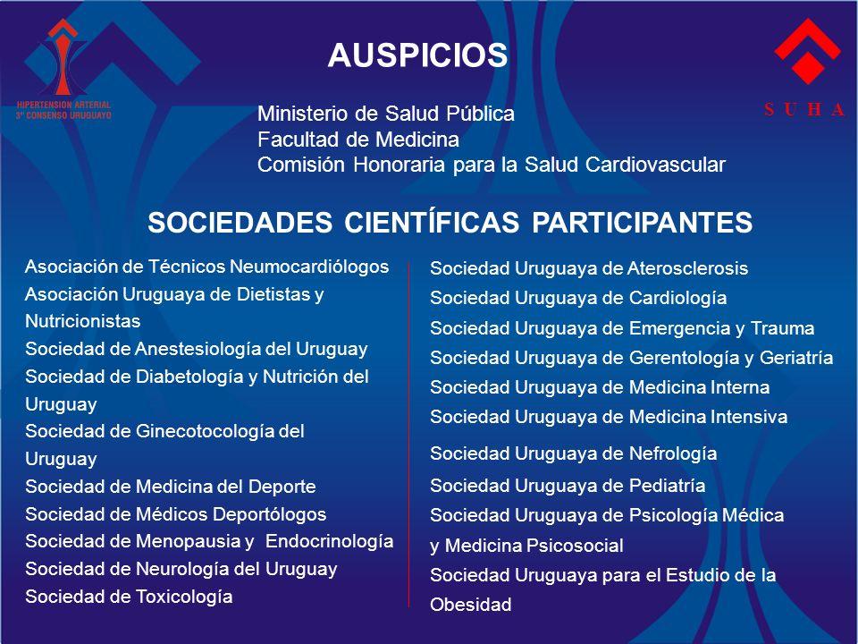 S U H A AUSPICIOS Ministerio de Salud Pública Facultad de Medicina Comisión Honoraria para la Salud Cardiovascular SOCIEDADES CIENTÍFICAS PARTICIPANTE
