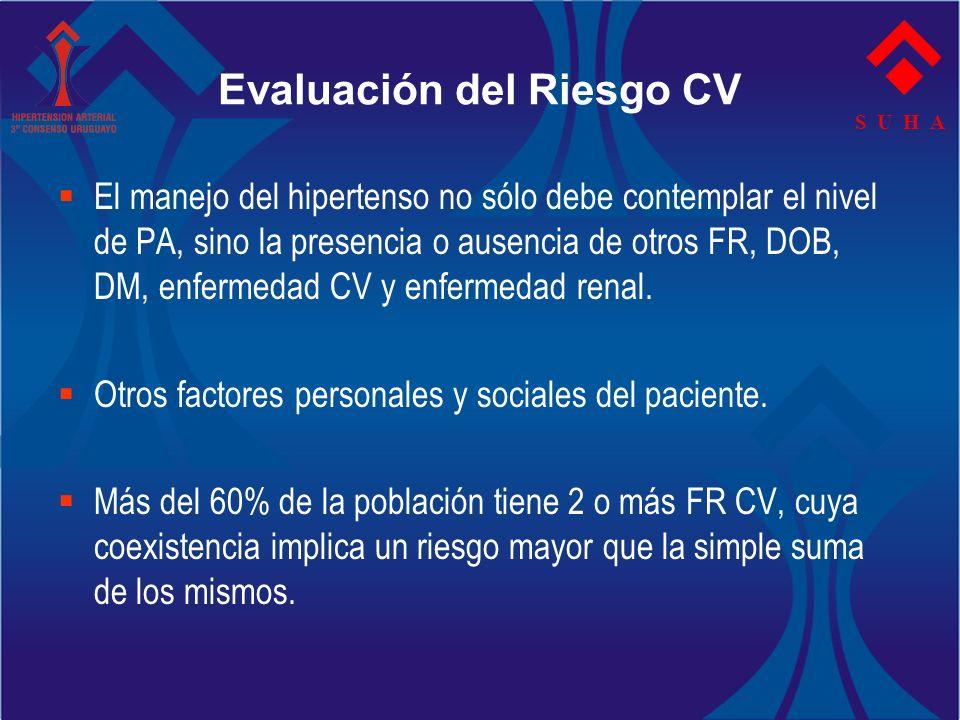 Evaluación del Riesgo CV El manejo del hipertenso no sólo debe contemplar el nivel de PA, sino la presencia o ausencia de otros FR, DOB, DM, enfermeda