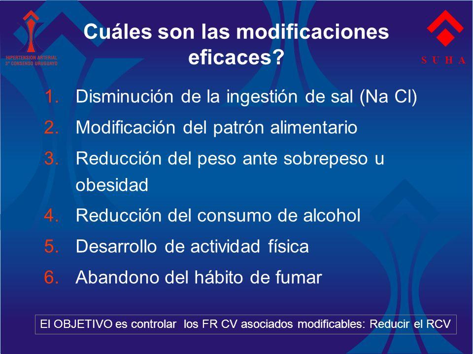 S U H A Cuáles son las modificaciones eficaces? 1.Disminución de la ingestión de sal (Na Cl) 2.Modificación del patrón alimentario 3.Reducción del pes