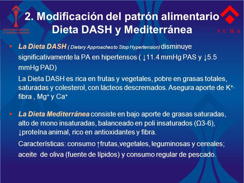 S U H A 2. Modificación del patrón alimentario Dieta DASH y Mediterránea La Dieta DASH ( Dietary Approaches to Stop Hypertension) disminuye significat