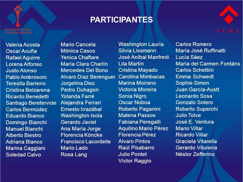 S U H A INSTITUCIONES PARTICIPANTES Asociación Española 1ra.