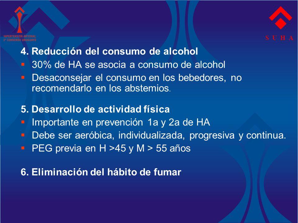 S U H A 4. Reducción del consumo de alcohol 30% de HA se asocia a consumo de alcohol Desaconsejar el consumo en los bebedores, no recomendarlo en los
