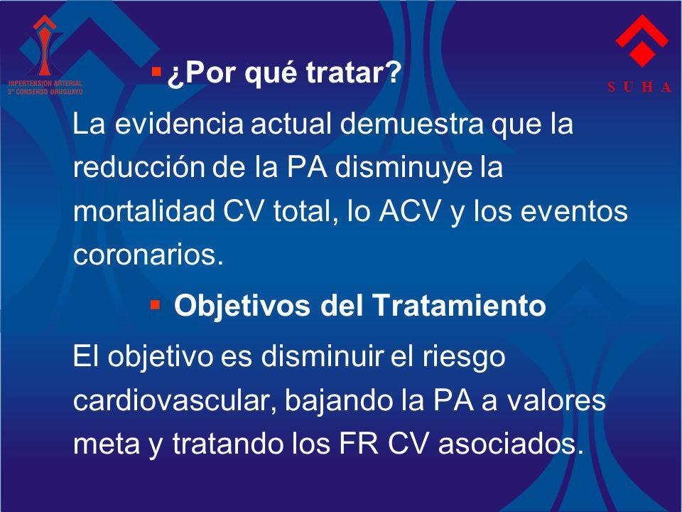 ¿Por qué tratar? La evidencia actual demuestra que la reducción de la PA disminuye la mortalidad CV total, lo ACV y los eventos coronarios. Objetivos