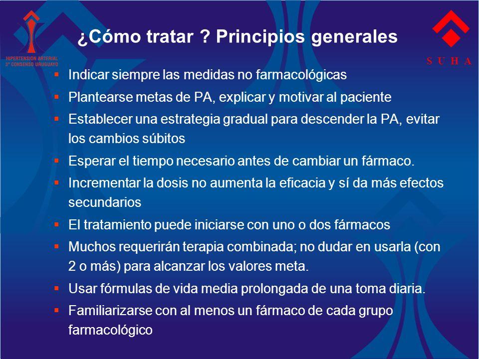 S U H A Indicar siempre las medidas no farmacológicas Plantearse metas de PA, explicar y motivar al paciente Establecer una estrategia gradual para de