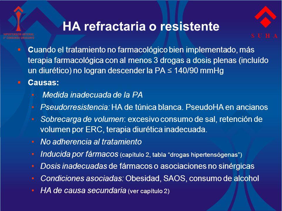 HA refractaria o resistente Cuando el tratamiento no farmacológico bien implementado, más terapia farmacológica con al menos 3 drogas a dosis plenas (