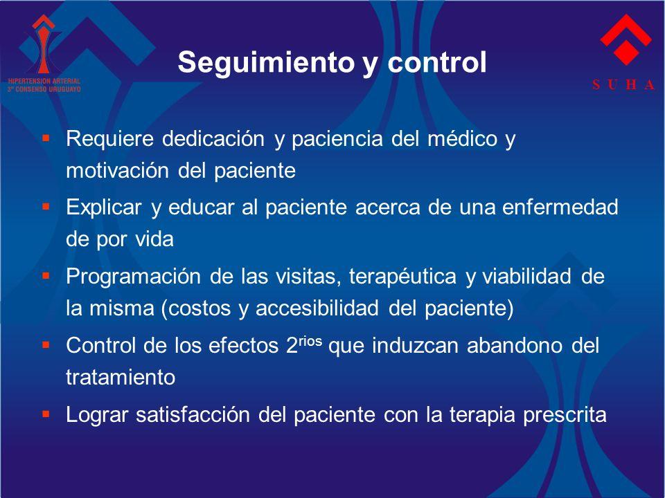 Requiere dedicación y paciencia del médico y motivación del paciente Explicar y educar al paciente acerca de una enfermedad de por vida Programación d